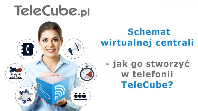 Jak działa narzędzie dotworzenia schematu centrali TeleCube